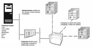 Intelliprint (pdf)